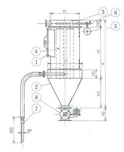 エアーローダー CABシリーズ外形図