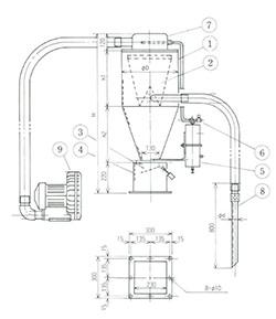 エアーローダー CARシリーズ外形図